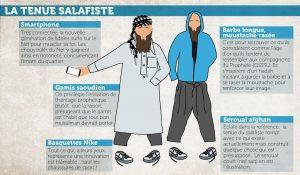salafiste