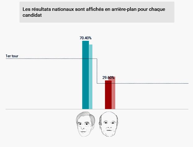 Primaires Les Républicains Saint-Quay-Portrieux